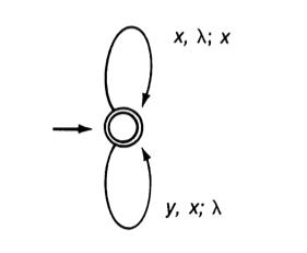 ex2-I-2