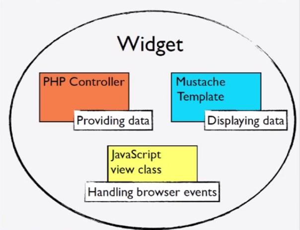 widgets-pac